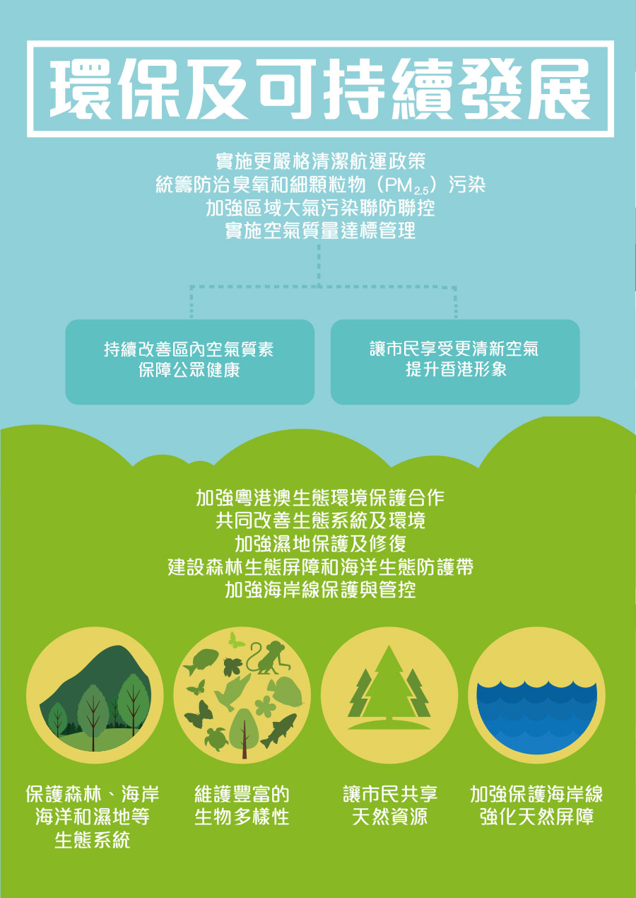 policy-areas-11-environment-infographic-1.jpg